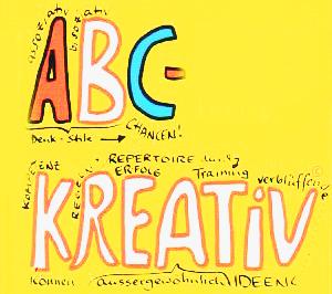abc_kreativ_Lerntypen