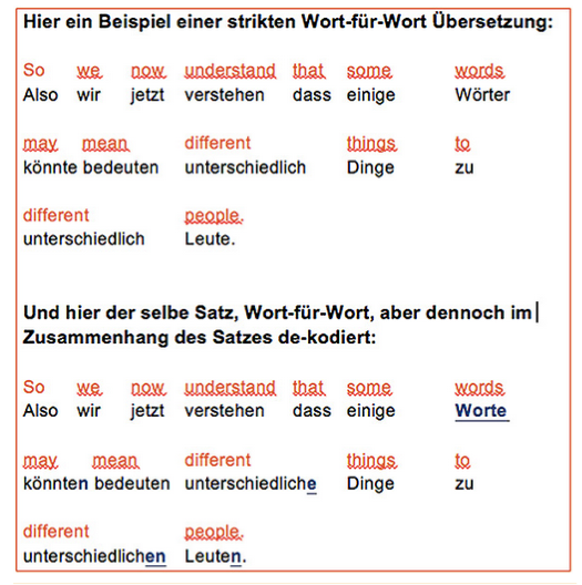 De-kodierung Fremdsprache in 6 Wochen