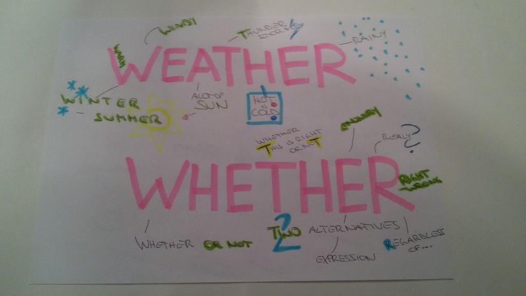weather-whether KAWA