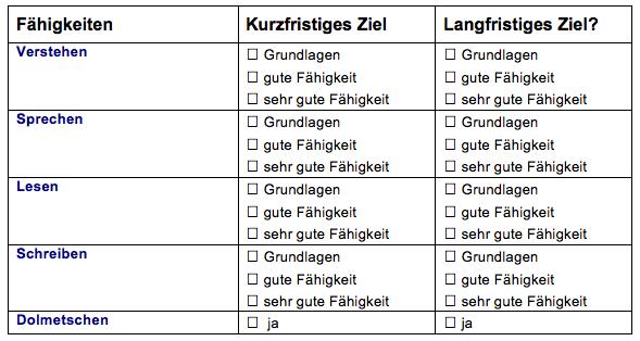 Lernziele_Sprachen lernen