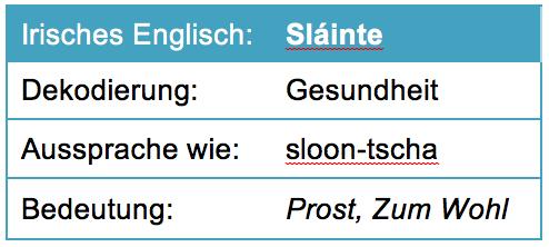 Irish English Deutsch Übersetzung Redewendungen Zum Wohl