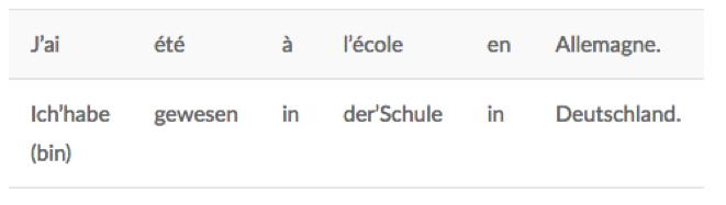 Beispiel-De-Kodierung-Linguajet